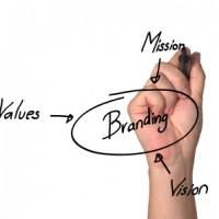 Building Your Brand – Gaining Awareness